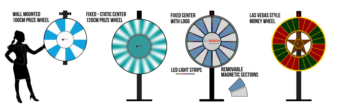 Prize Wheel Options